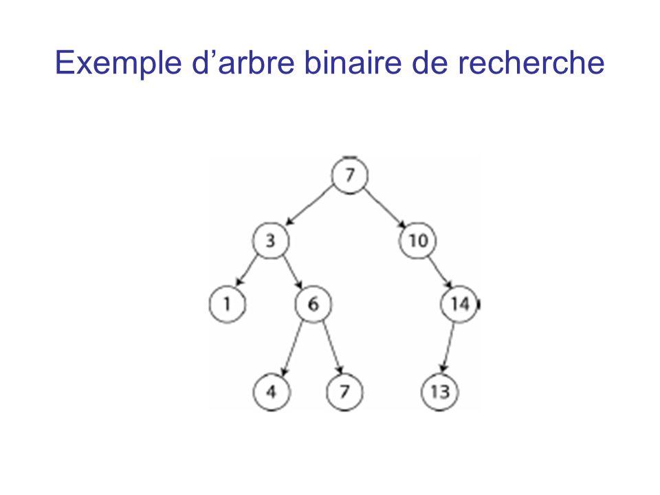 Exemple darbre binaire de recherche