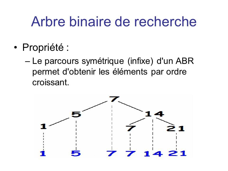 Arbre binaire de recherche Propriété : –Le parcours symétrique (infixe) d'un ABR permet d'obtenir les éléments par ordre croissant.