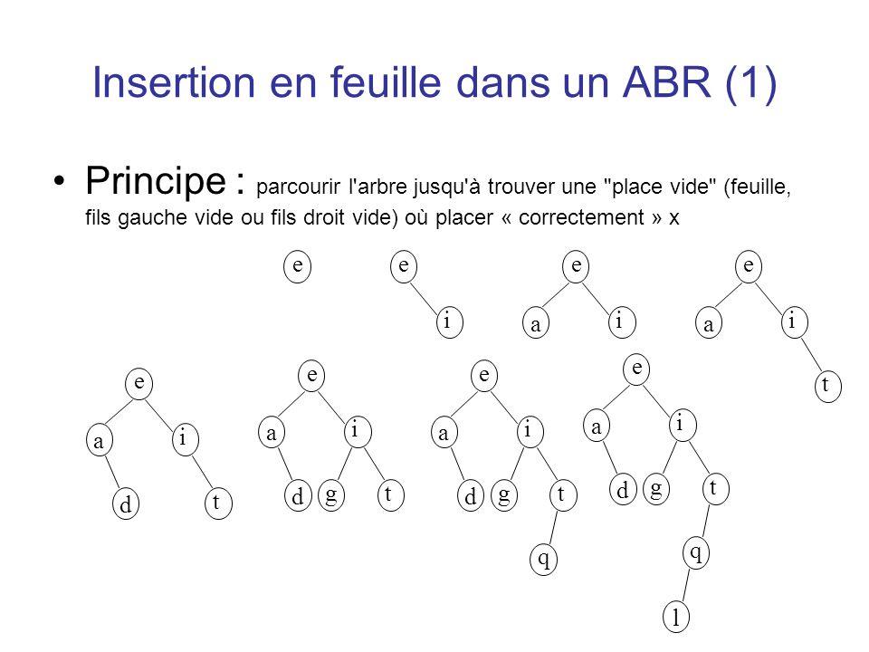 Insertion en feuille dans un ABR (1) Principe : parcourir l'arbre jusqu'à trouver une