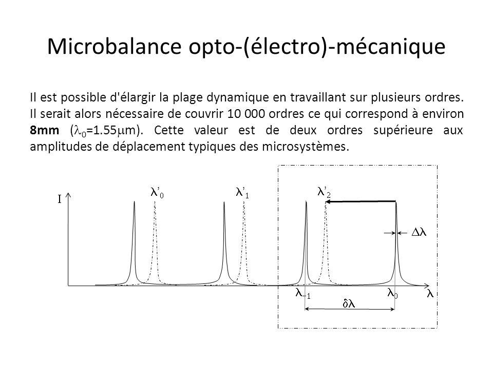 Microbalance opto-(électro)-mécanique Il est possible d élargir la plage dynamique en travaillant sur plusieurs ordres.