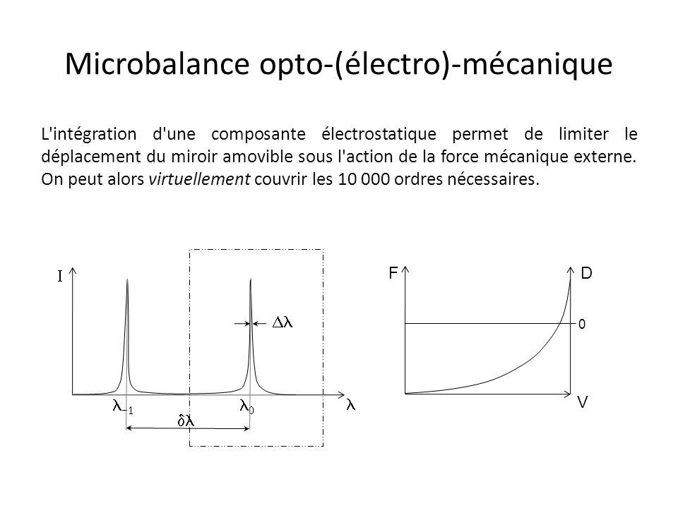Microbalance opto-(électro)-mécanique L intégration d une composante électrostatique permet de limiter le déplacement du miroir amovible sous l action de la force mécanique externe.