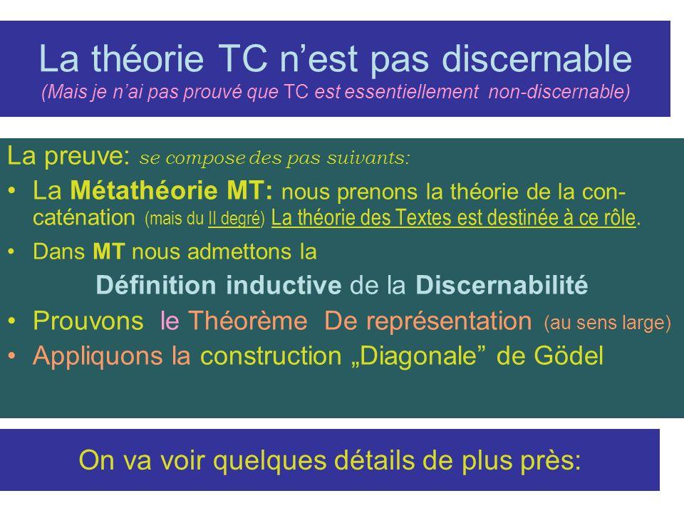 La théorie TC nest pas discernable (Mais je nai pas prouvé que TC est essentiellement non-discernable) La preuve: se compose des pas suivants: La Métathéorie MT: nous prenons la théorie de la con- caténation (mais du II degré) La théorie des Textes est destinée à ce rôle.