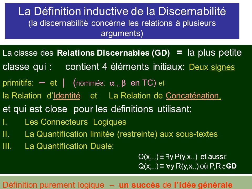 La Définition inductive de la Discernabilité (la discernabilité concèrne les relations à plusieurs arguments) La classe des Relations Discernables (GD) = la plus petite classe qui : contient 4 éléments initiaux: Deux signes primitifs: – et | ( nommés:, en TC) et la Relation dIdentité et La Relation de Concaténation, et qui est close pour les d é finitions utilisant: I.Les Connecteurs Logiques II.La Quantification limitée (restreinte) aux sous-textes III.La Quantification Duale: Définition purement logique – un succès de lidée générale Q(x,..) y P(y,x..) et aussi: Q(x,..) y R(y,x..) où P,R GD