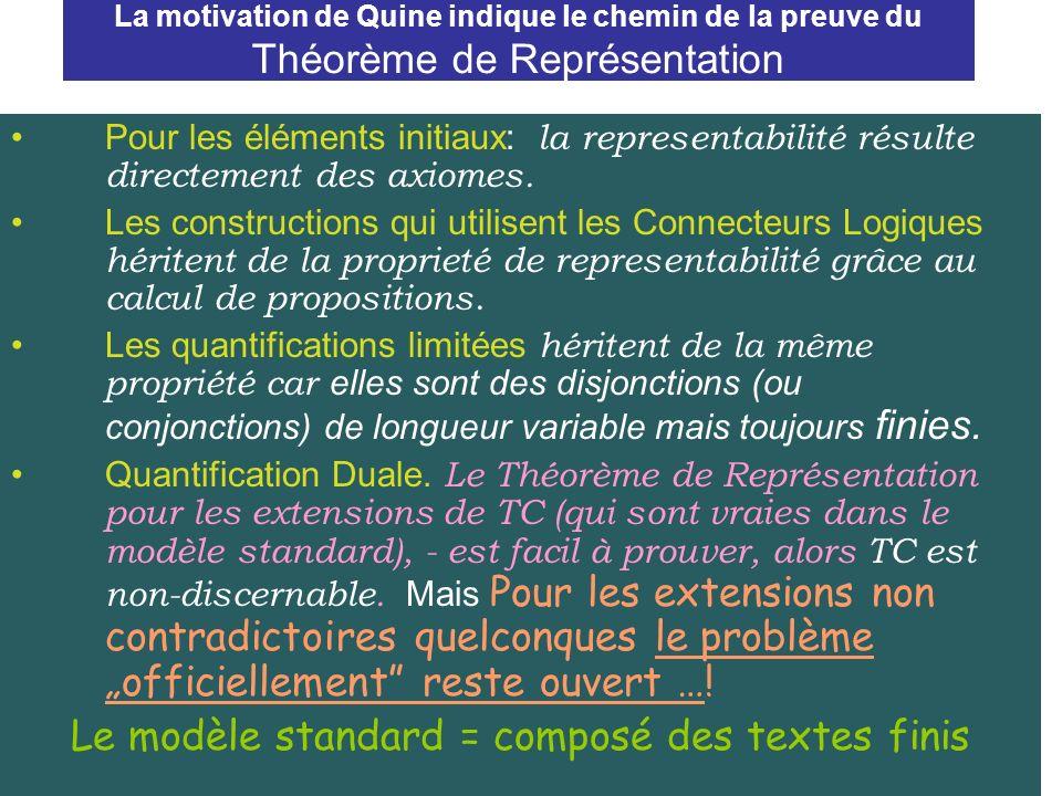 La motivation de Quine indique le chemin de la preuve du Théorème de Représentation Pour les éléments initiaux: la representabilité résulte directement des axiomes.
