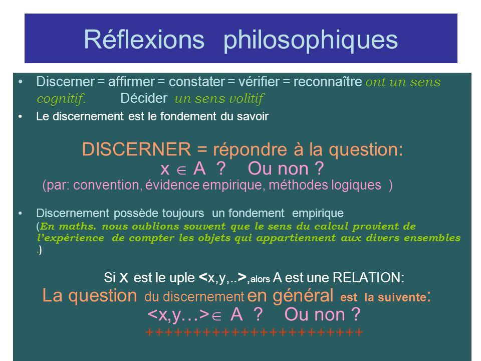Réflexions philosophiques Discerner = affirmer = constater = vérifier = reconnaître ont un sens cognitif.
