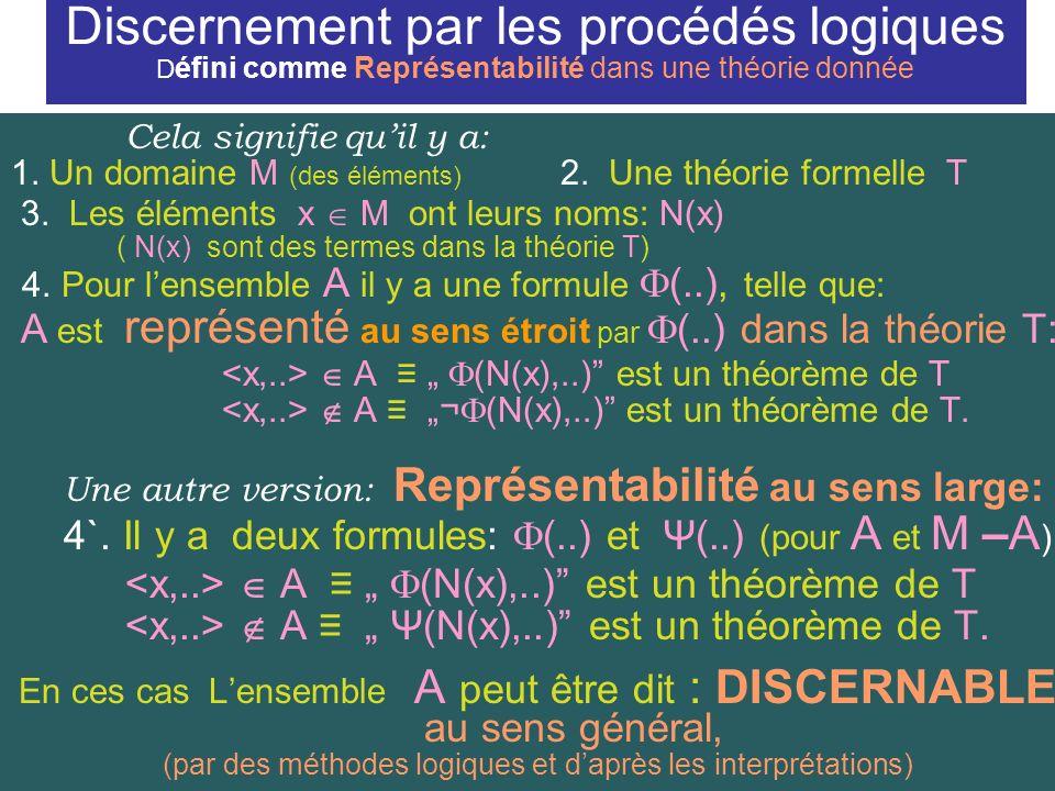 Discernement par les procédés logiques D éfini comme Représentabilité dans une théorie donnée Cela signifie quil y a: 1.