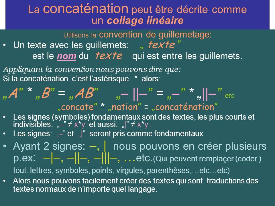 La concaténation peut être décrite comme un collage linéaire Utilisons la convention de guillemetage: Un texte avec les guillemets: texte est le nom du texte qui est entre les guillemets.