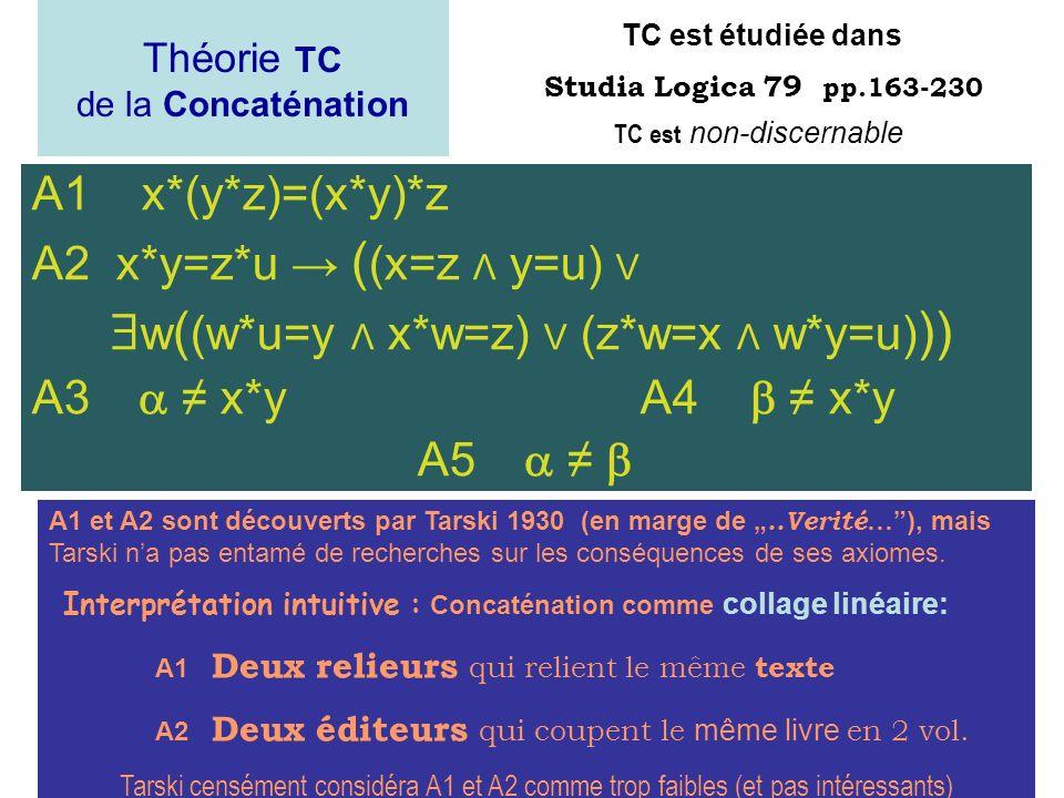 lidée générale: de Mettre en évidence lessentiel du contenu purement logique dans la Métalogique en écartant le contenu math.