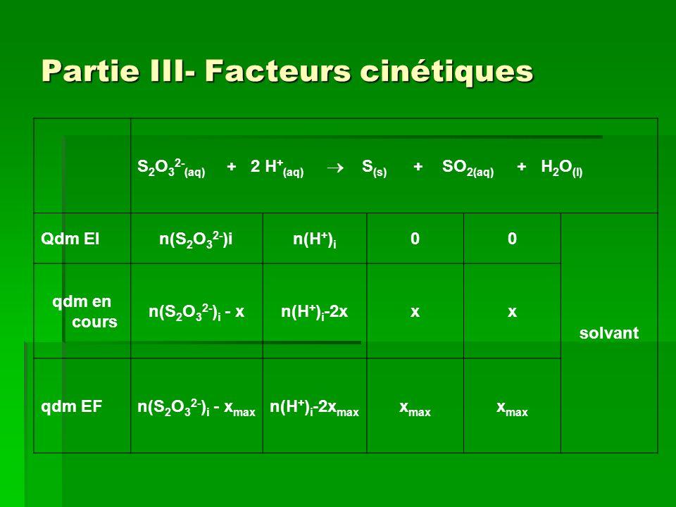 Partie III- Facteurs cinétiques S 2 O 3 2- (aq) + 2 H + (aq) S (s) + SO 2(aq) + H 2 O (l) Qdm EIn(S 2 O 3 2- )in(H + ) i 00 solvant qdm en cours n(S 2 O 3 2- ) i - xn(H + ) i -2xxx qdm EFn(S 2 O 3 2- ) i - x max n(H + ) i -2x max x max