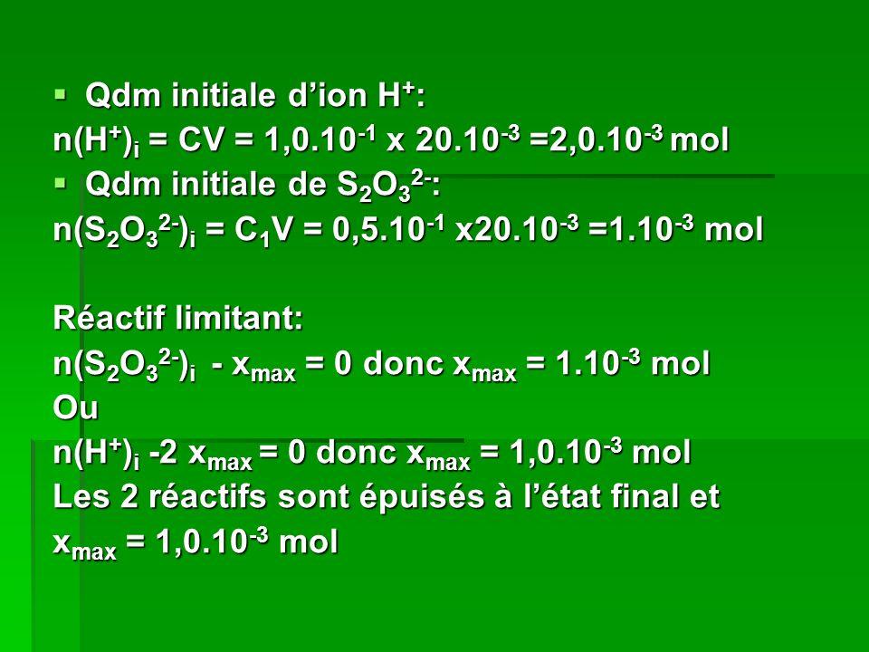 Qdm initiale dion H + : Qdm initiale dion H + : n(H + ) i = CV = 1,0.10 -1 x 20.10 -3 =2,0.10 -3 mol Qdm initiale de S 2 O 3 2- : Qdm initiale de S 2 O 3 2- : n(S 2 O 3 2- ) i = C 1 V = 0,5.10 -1 x20.10 -3 =1.10 -3 mol Réactif limitant: n(S 2 O 3 2- ) i - x max = 0 donc x max = 1.10 -3 mol Ou n(H + ) i -2 x max = 0 donc x max = 1,0.10 -3 mol Les 2 réactifs sont épuisés à létat final et x max = 1,0.10 -3 mol