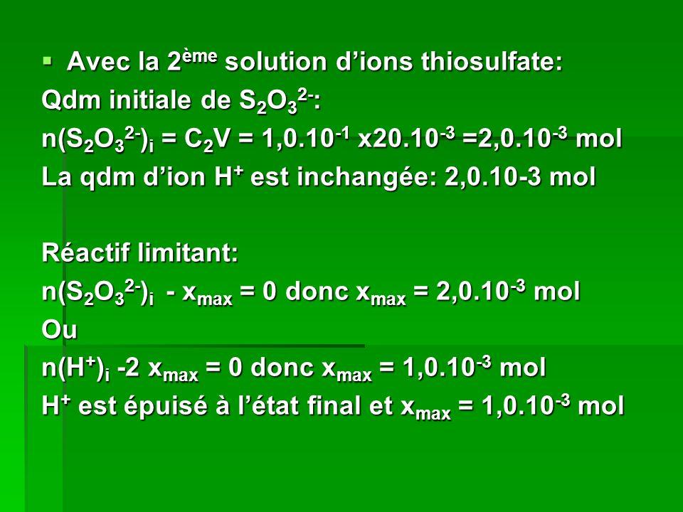 Avec la 2 ème solution dions thiosulfate: Avec la 2 ème solution dions thiosulfate: Qdm initiale de S 2 O 3 2- : n(S 2 O 3 2- ) i = C 2 V = 1,0.10 -1 x20.10 -3 =2,0.10 -3 mol La qdm dion H + est inchangée: 2,0.10-3 mol Réactif limitant: n(S 2 O 3 2- ) i - x max = 0 donc x max = 2,0.10 -3 mol Ou n(H + ) i -2 x max = 0 donc x max = 1,0.10 -3 mol H + est épuisé à létat final et x max = 1,0.10 -3 mol