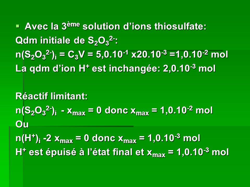 Avec la 3 ème solution dions thiosulfate: Avec la 3 ème solution dions thiosulfate: Qdm initiale de S 2 O 3 2- : n(S 2 O 3 2- ) i = C 3 V = 5,0.10 -1 x20.10 -3 =1,0.10 -2 mol La qdm dion H + est inchangée: 2,0.10 -3 mol Réactif limitant: n(S 2 O 3 2- ) i - x max = 0 donc x max = 1,0.10 -2 mol Ou n(H + ) i -2 x max = 0 donc x max = 1,0.10 -3 mol H + est épuisé à létat final et x max = 1,0.10 -3 mol