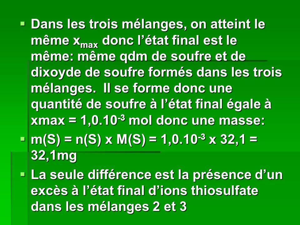 Dans les trois mélanges, on atteint le même x max donc létat final est le même: même qdm de soufre et de dixoyde de soufre formés dans les trois mélanges.