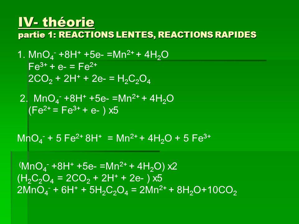 IV- théorie partie 1: REACTIONS LENTES, REACTIONS RAPIDES 1.MnO 4 - +8H + +5e- =Mn 2+ + 4H 2 O Fe 3+ + e- = Fe 2+ 2CO 2 + 2H + + 2e- = H 2 C 2 O 4 2.