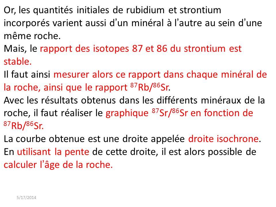 Or, les quantités initiales de rubidium et strontium incorporés varient aussi dun minéral à lautre au sein dune même roche. Mais, le rapport des isoto