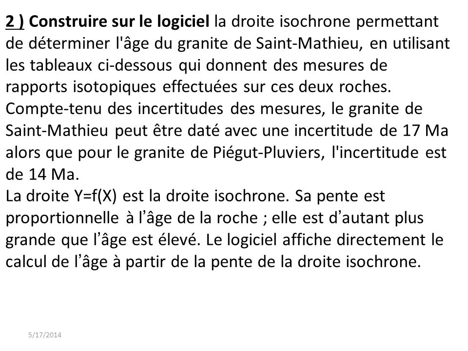 2 ) Construire sur le logiciel la droite isochrone permettant de déterminer l'âge du granite de Saint-Mathieu, en utilisant les tableaux ci-dessous qu