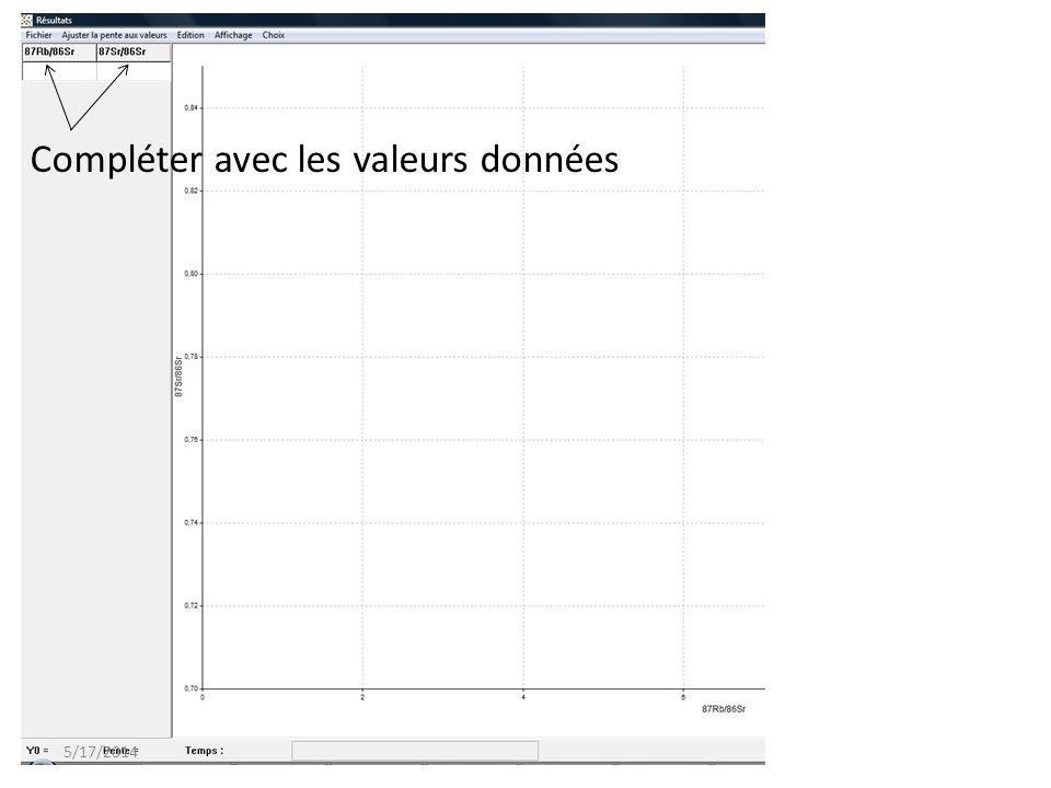 Compléter avec les valeurs données 5/17/2014