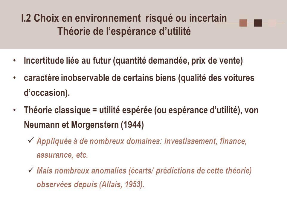 11 I.2 Choix en environnement risqué ou incertain Théorie de lespérance dutilité Incertitude liée au futur (quantité demandée, prix de vente) caractèr