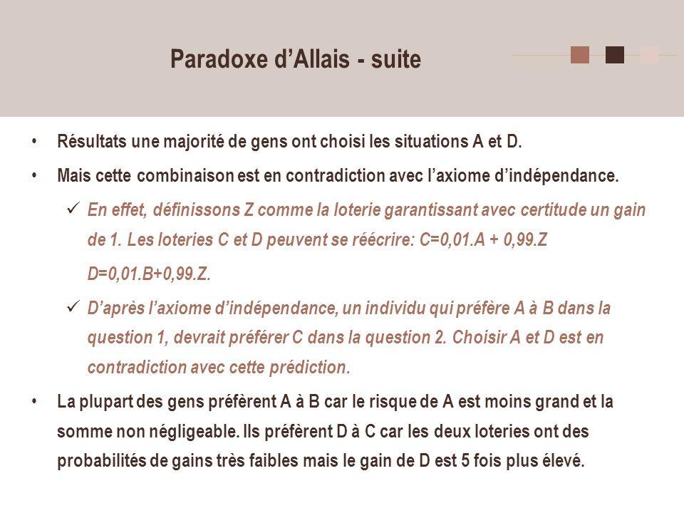 19 Paradoxe dAllais - suite Résultats une majorité de gens ont choisi les situations A et D. Mais cette combinaison est en contradiction avec laxiome