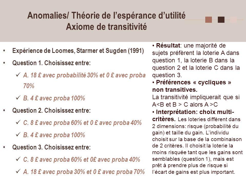 21 Anomalies/ Théorie de lespérance dutilité Axiome de transitivité Expérience de Loomes, Starmer et Sugden (1991) Question 1. Choisissez entre: A. 18