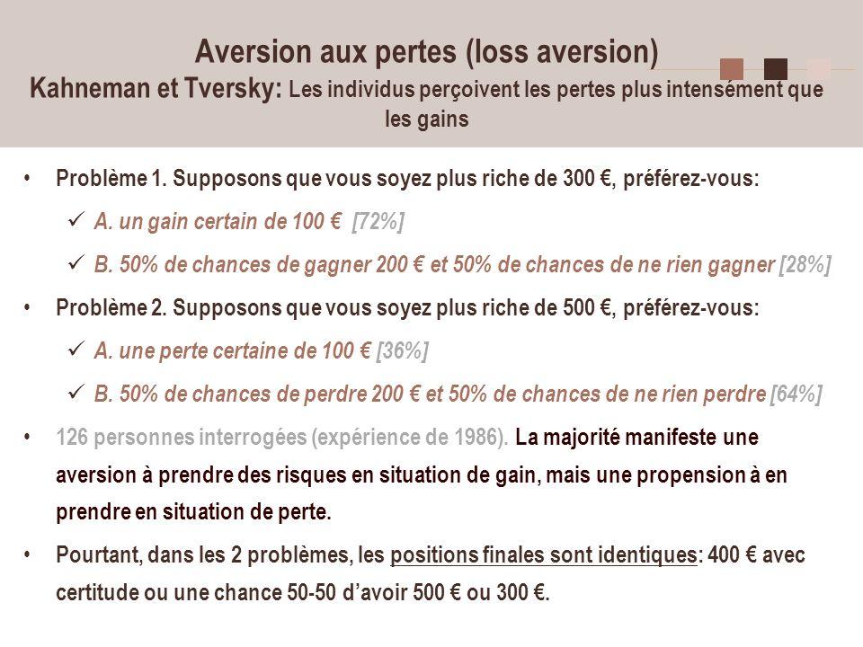 22 Aversion aux pertes (loss aversion) Kahneman et Tversky: Les individus perçoivent les pertes plus intensément que les gains Problème 1. Supposons q