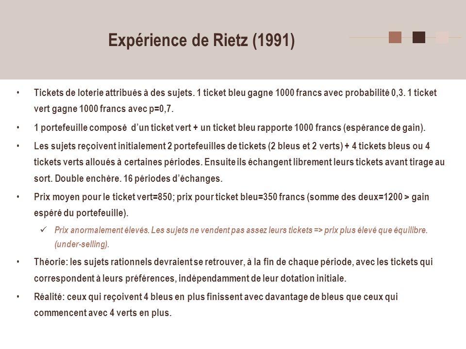 32 Expérience de Rietz (1991) Tickets de loterie attribués à des sujets. 1 ticket bleu gagne 1000 francs avec probabilité 0,3. 1 ticket vert gagne 100