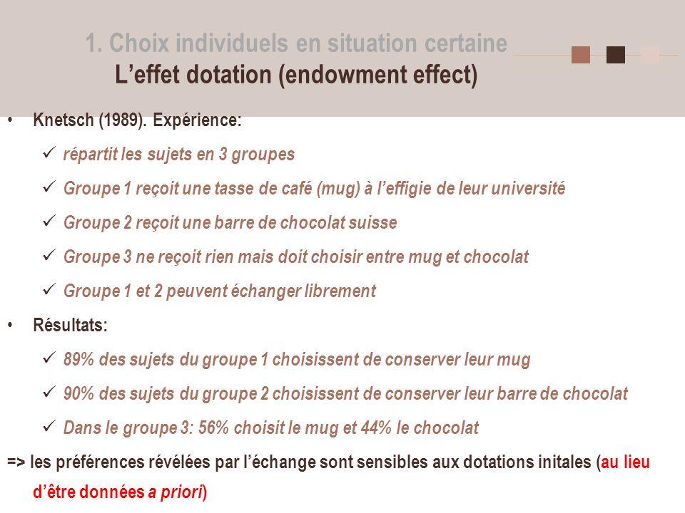 6 1. Choix individuels en situation certaine Leffet dotation (endowment effect) Knetsch (1989). Expérience: répartit les sujets en 3 groupes Groupe 1