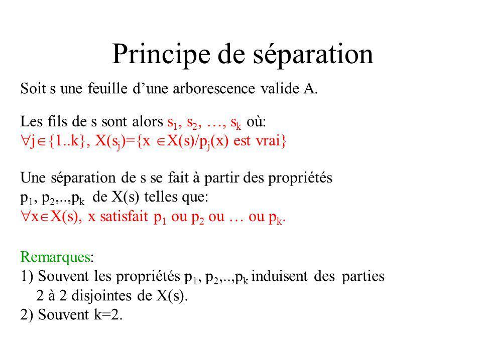 Principe de séparation Soit s une feuille dune arborescence valide A.