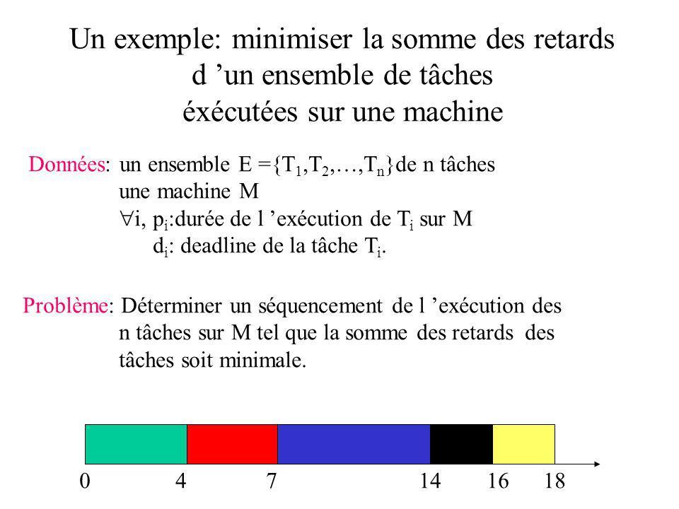 Un exemple: minimiser la somme des retards d un ensemble de tâches éxécutées sur une machine Données: un ensemble E ={T 1,T 2,…,T n }de n tâches une machine M i, p i :durée de l exécution de T i sur M d i : deadline de la tâche T i.