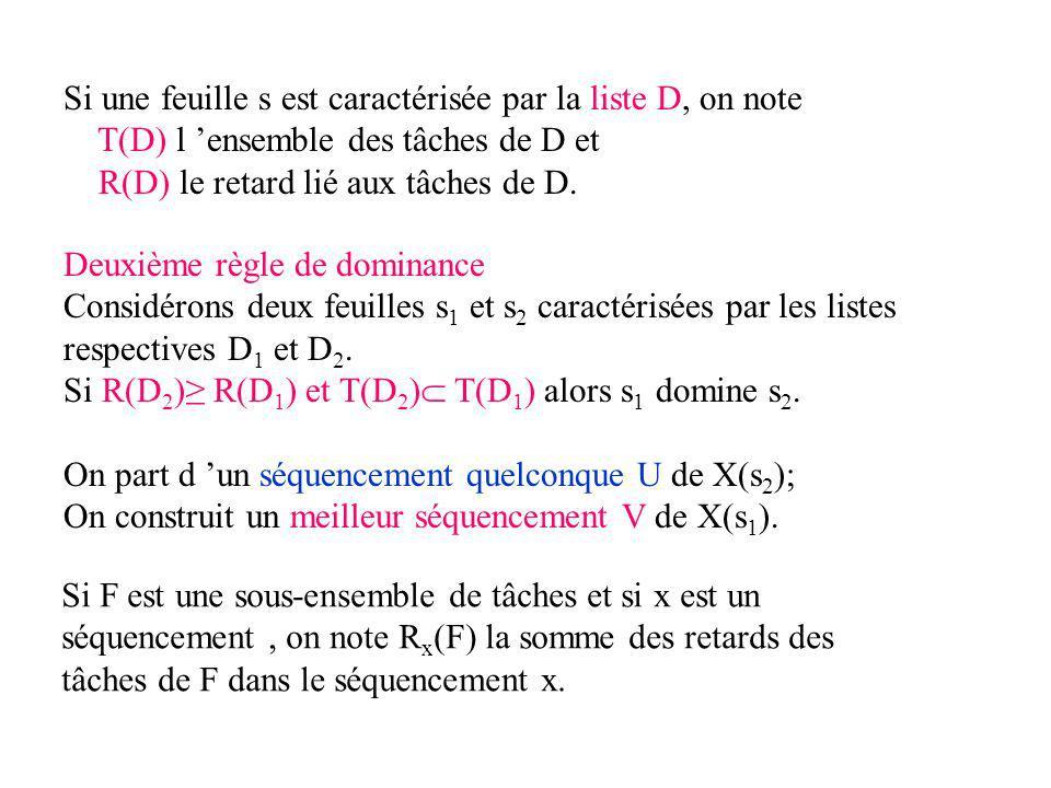 Deuxième règle de dominance Considérons deux feuilles s 1 et s 2 caractérisées par les listes respectives D 1 et D 2.