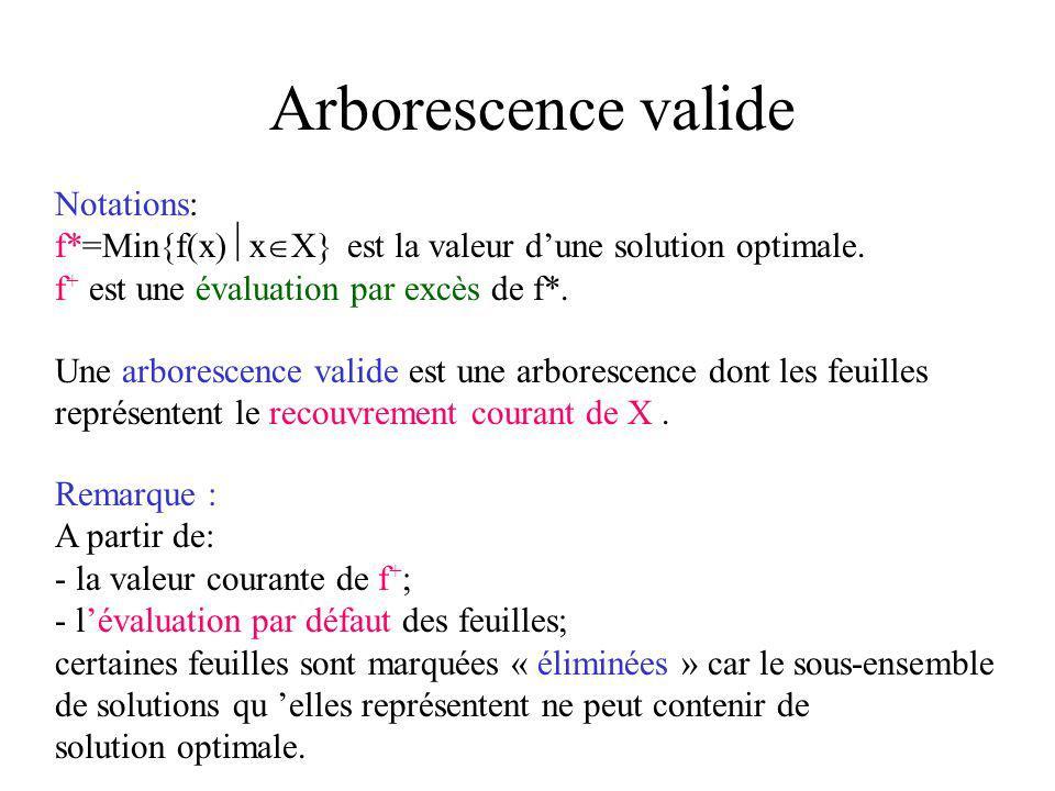 Arborescence valide Notations: f*=Min{f(x) x X} est la valeur dune solution optimale.