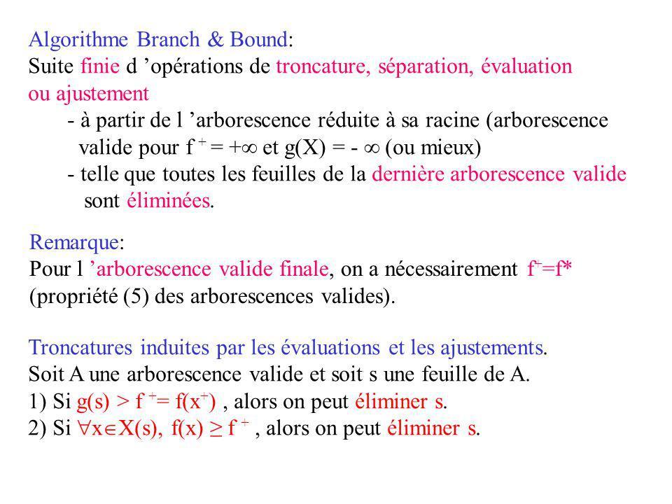 Algorithme Branch & Bound: Suite finie d opérations de troncature, séparation, évaluation ou ajustement - à partir de l arborescence réduite à sa racine (arborescence valide pour f + = + et g(X) = - (ou mieux) - telle que toutes les feuilles de la dernière arborescence valide sont éliminées.