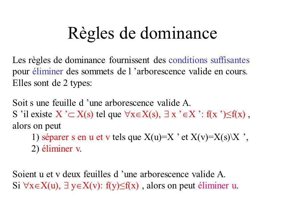 Règles de dominance Soit s une feuille d une arborescence valide A.