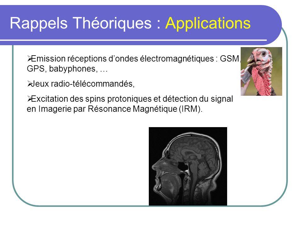 Rappels Théoriques : Applications Emission réceptions dondes électromagnétiques : GSM, GPS, babyphones, … Jeux radio-télécommandés, Excitation des spi