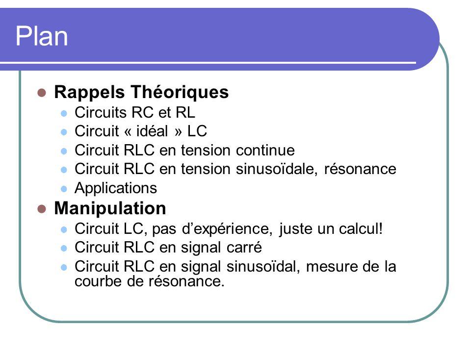 Rappels Théoriques : circuits RC et RL CIRCUIT RC => I 0 est nul à basse fréquence et maximum à haute fréquence.