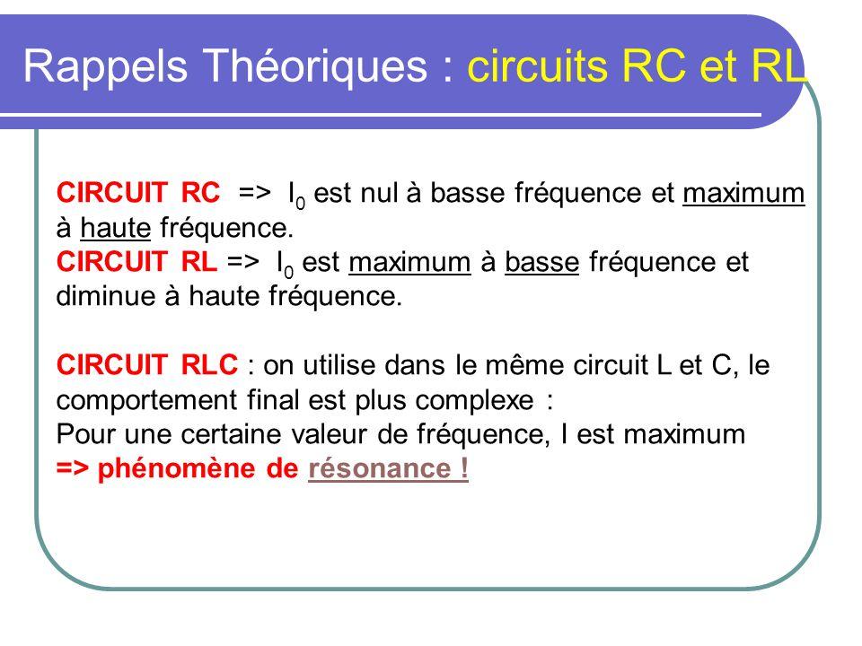 Rappels Théoriques : circuits RC et RL CIRCUIT RC => I 0 est nul à basse fréquence et maximum à haute fréquence. CIRCUIT RL => I 0 est maximum à basse