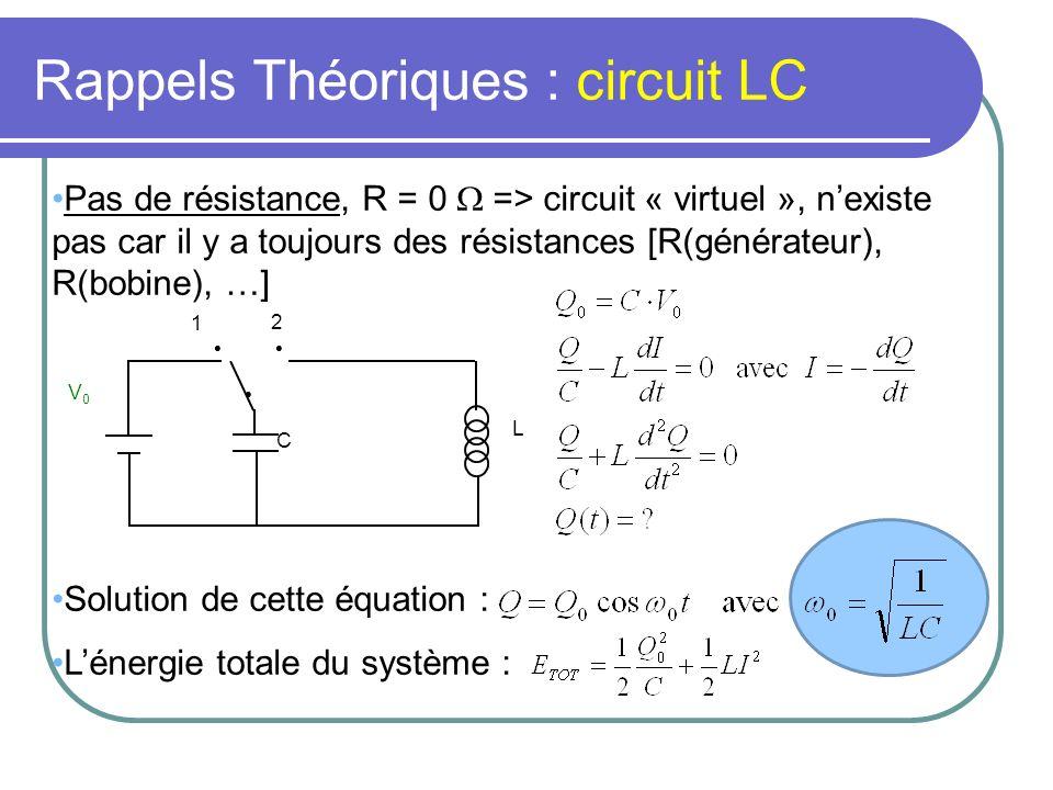 Rappels Théoriques : circuit LC Pas de résistance, R = 0 => circuit « virtuel », nexiste pas car il y a toujours des résistances [R(générateur), R(bob
