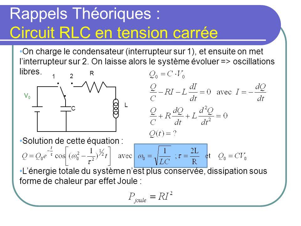 Rappels Théoriques : Circuit RLC en tension carrée La charge du condensateur a donc deux comportements : une oscillation de type sinusoïdal avec une fréquence angulaire, une décroissance exponentielle de lamplitude de loscillation sinusoïdale.