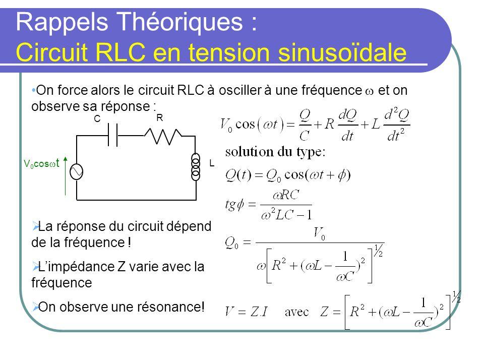 Rappels Théoriques : Circuit RLC en tension sinusoïdale << tension continue 1/ C>> Z>>I<< =0 >> hautes fréquences L>> Z>>I<< =- = 0 résonance :Z=RI=I max =- /2