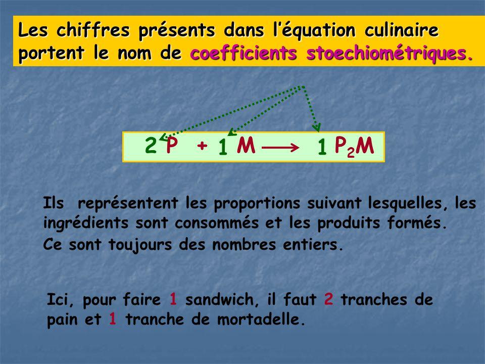 Les chiffres présents dans léquation culinaire portent le nom de coefficients stoechiométriques. 2 P + M P 2 M 1 1 Ils représentent les proportions su