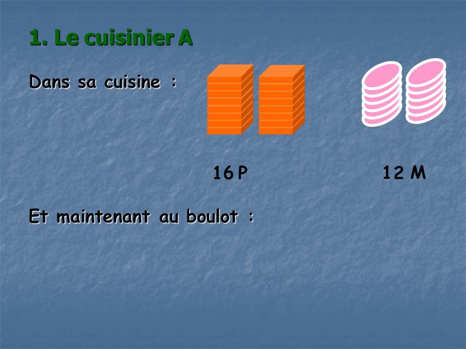 1. Le cuisinier A Dans sa cuisine : 1 1 Et maintenant au boulot : 6 P2 M