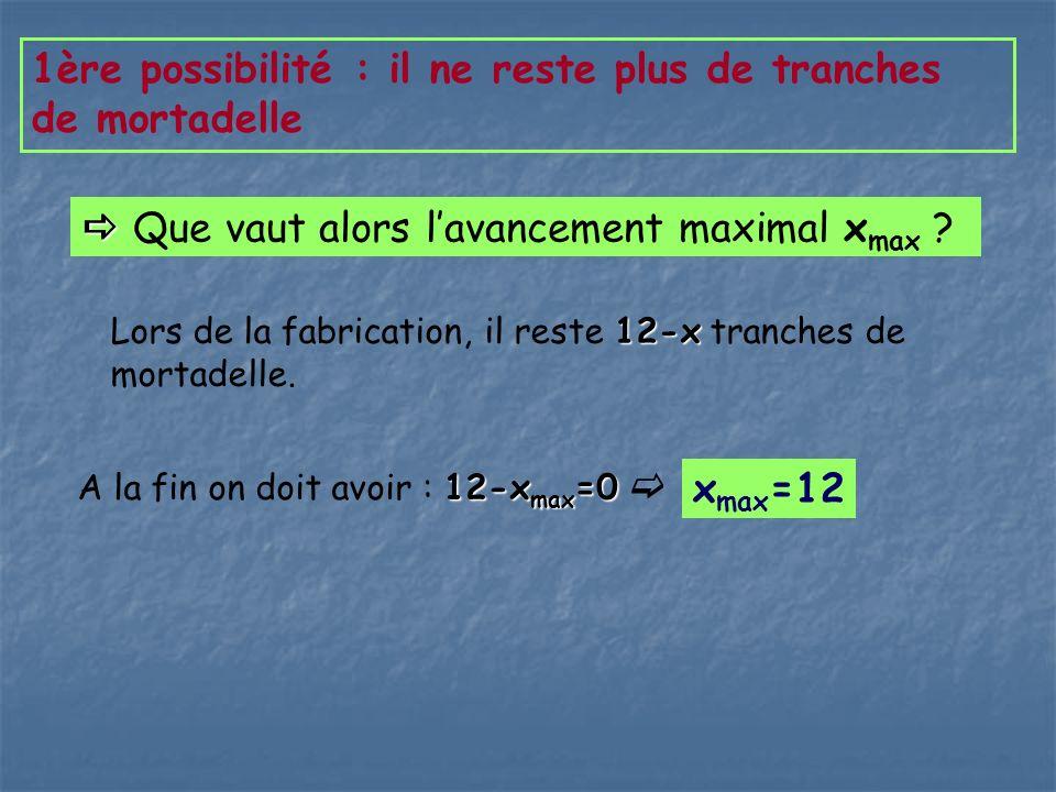 1ère possibilité : il ne reste plus de tranches de mortadelle Que vaut alors lavancement maximal x max ? x max =12 12-x max =0 A la fin on doit avoir