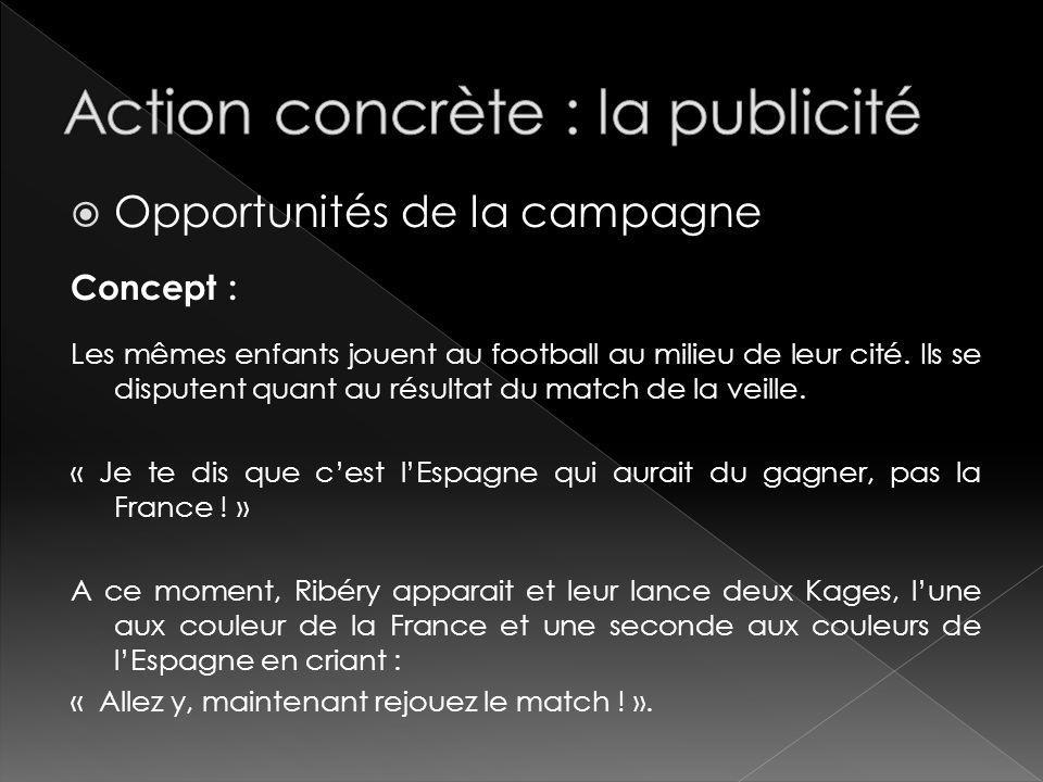 Opportunités de la campagne Concept : Les mêmes enfants jouent au football au milieu de leur cité. Ils se disputent quant au résultat du match de la v