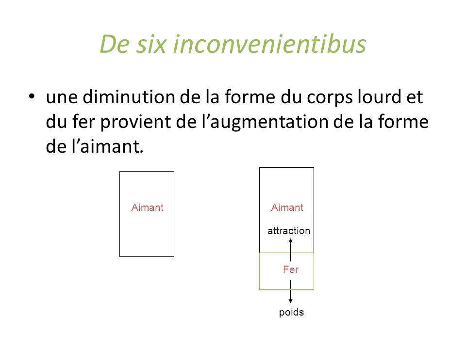 De six inconvenientibus une diminution de la forme du corps lourd et du fer provient de laugmentation de la forme de laimant. Aimant Fer attraction po