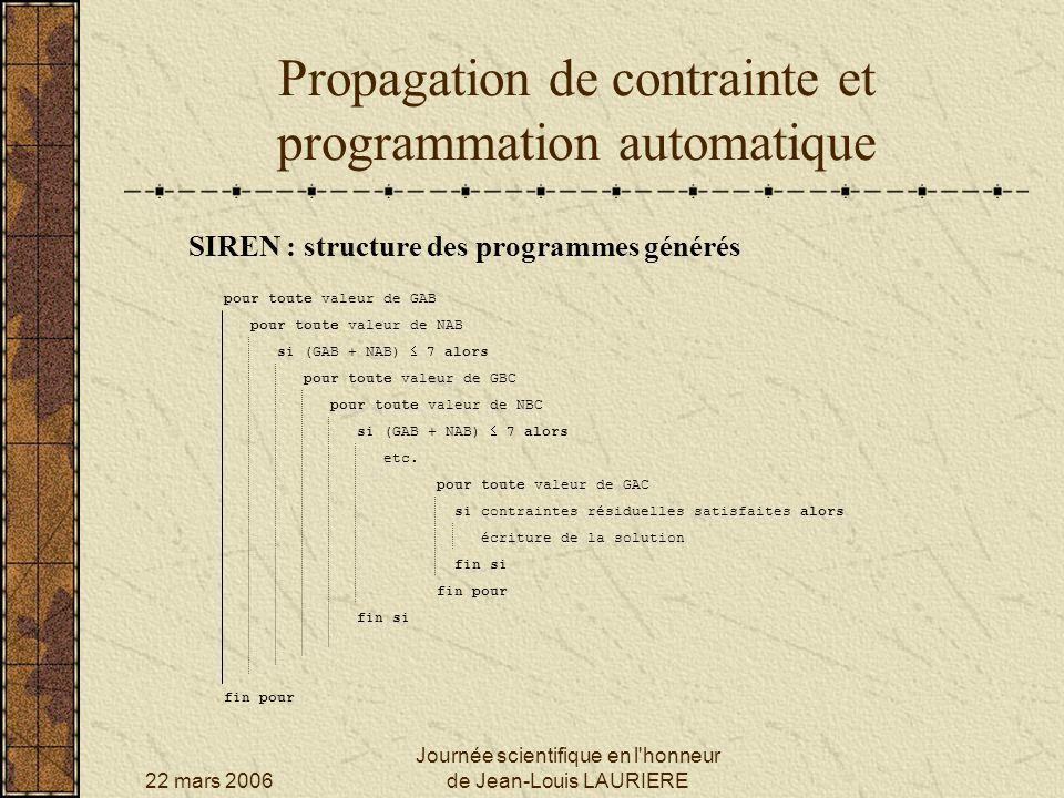 22 mars 2006 Journée scientifique en l'honneur de Jean-Louis LAURIERE Propagation de contrainte et programmation automatique SIREN : structure des pro