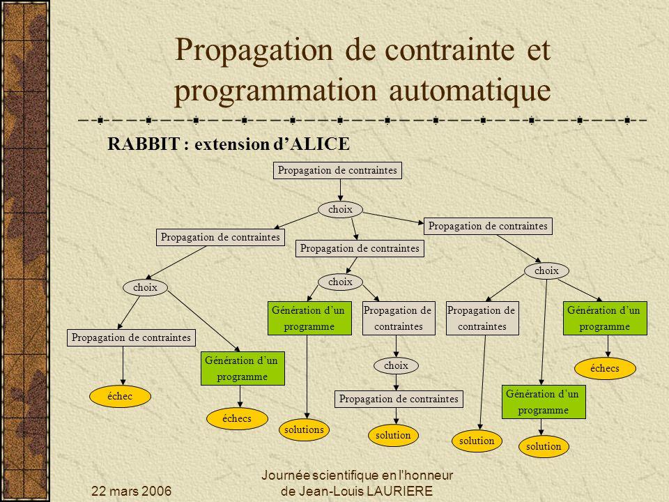 22 mars 2006 Journée scientifique en l'honneur de Jean-Louis LAURIERE Propagation de contrainte et programmation automatique RABBIT : extension dALICE
