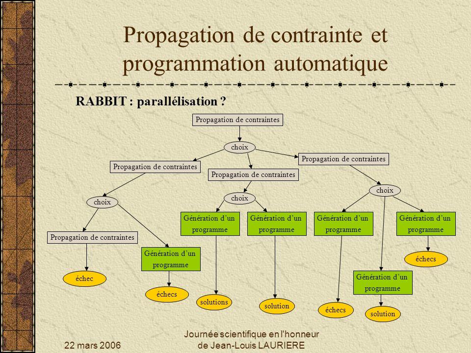 22 mars 2006 Journée scientifique en l'honneur de Jean-Louis LAURIERE Propagation de contrainte et programmation automatique RABBIT : parallélisation