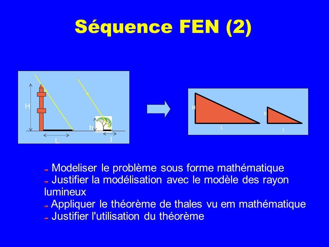 Séquence FEN (2) L l H h h H l L Modeliser le problème sous forme mathématique Justifier la modélisation avec le modèle des rayon lumineux Appliquer le théorème de thales vu em mathématique Justifier l utilisation du théorème