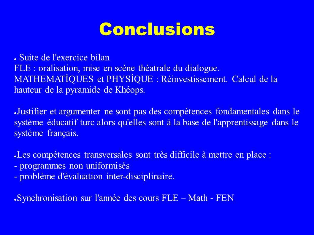 Conclusions Suite de l'exercice bilan FLE : oralisation, mise en scène théatrale du dialogue. MATHEMATİQUES et PHYSİQUE : Réinvestissement. Calcul de