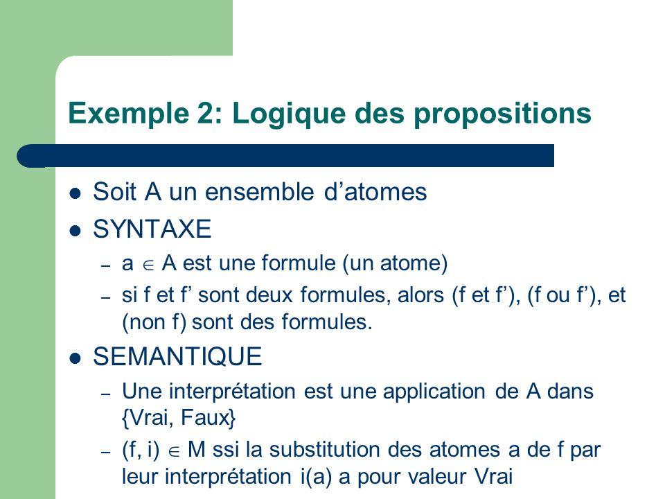 Exemple 2: Logique des propositions Soit A un ensemble datomes SYNTAXE – a A est une formule (un atome) – si f et f sont deux formules, alors (f et f)
